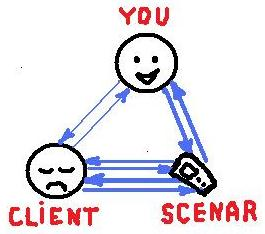 SCENAR Healing Triangle